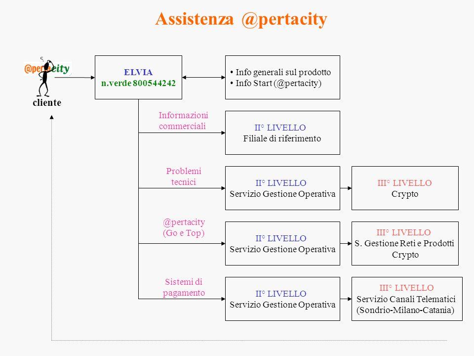Assistenza @pertacity