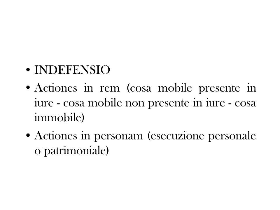 INDEFENSIO Actiones in rem (cosa mobile presente in iure - cosa mobile non presente in iure - cosa immobile)