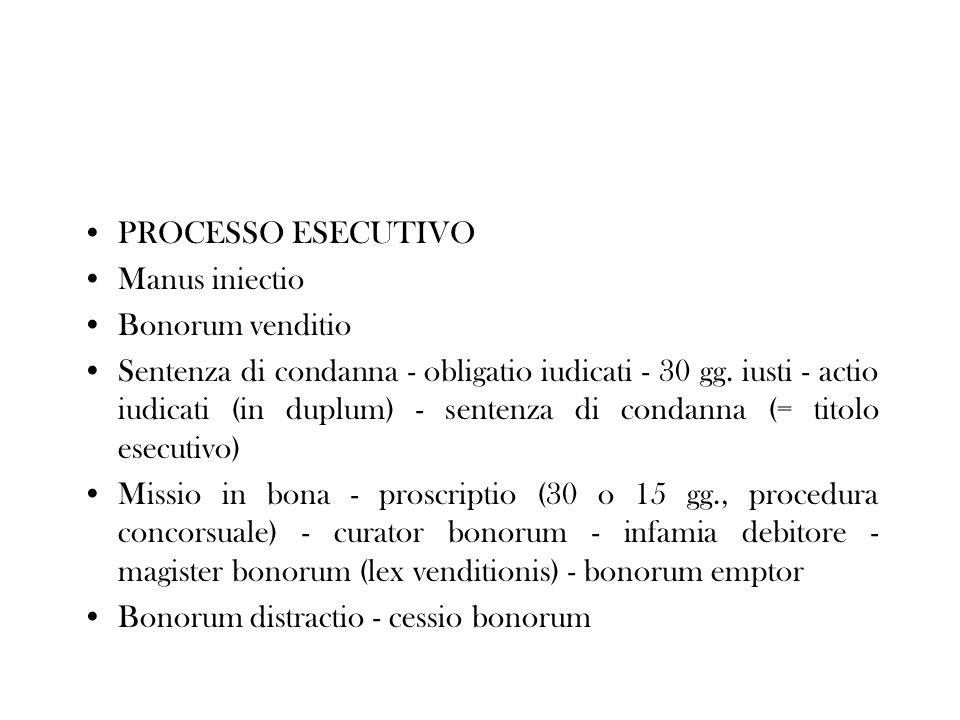 PROCESSO ESECUTIVO Manus iniectio. Bonorum venditio.