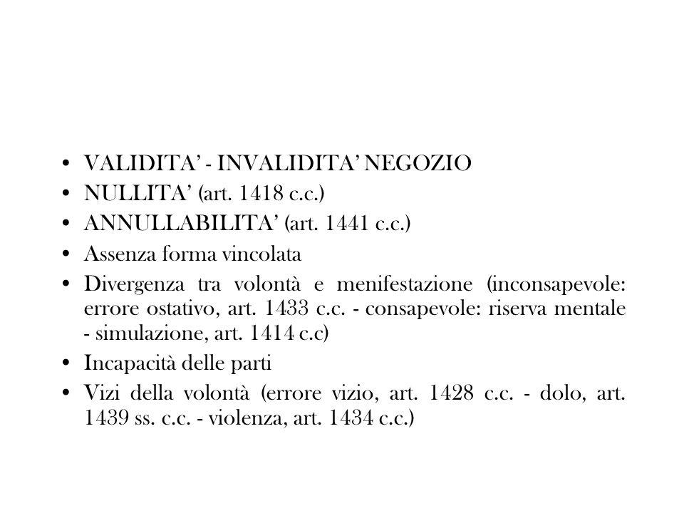 VALIDITA' - INVALIDITA' NEGOZIO