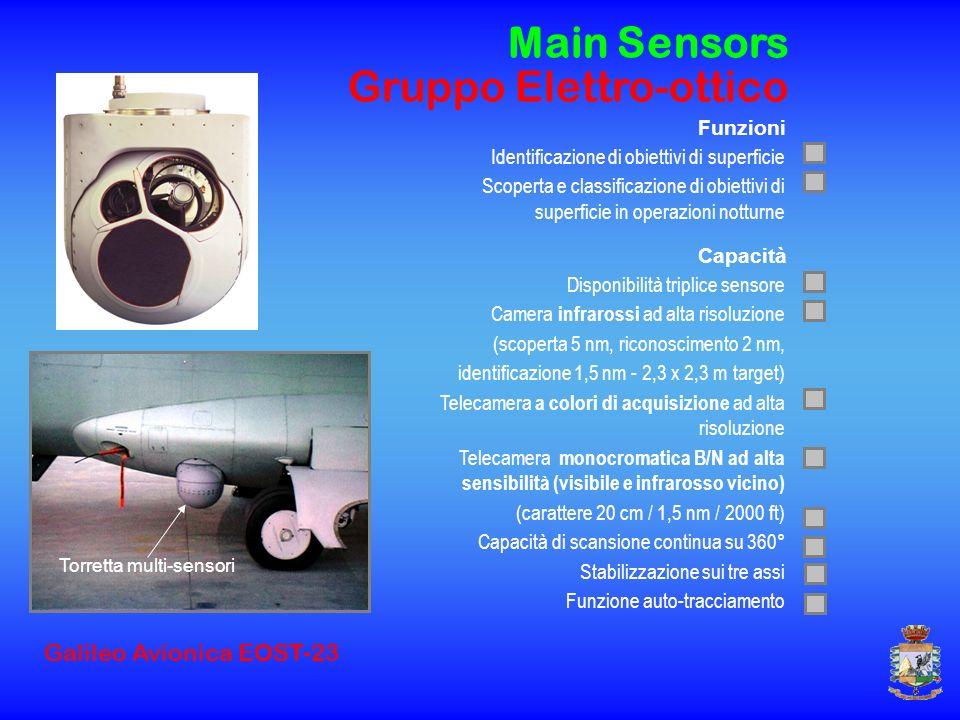 Gruppo Elettro-ottico