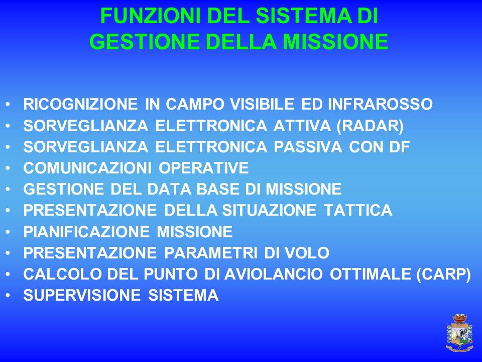 FUNZIONI DEL SISTEMA DI GESTIONE DELLA MISSIONE