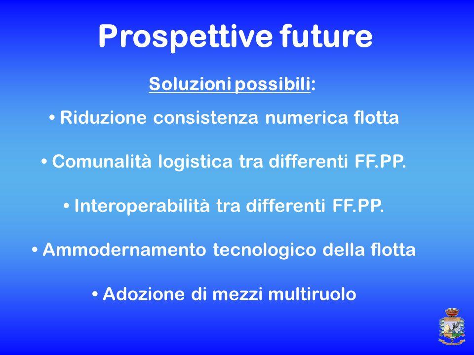 Prospettive future Soluzioni possibili: