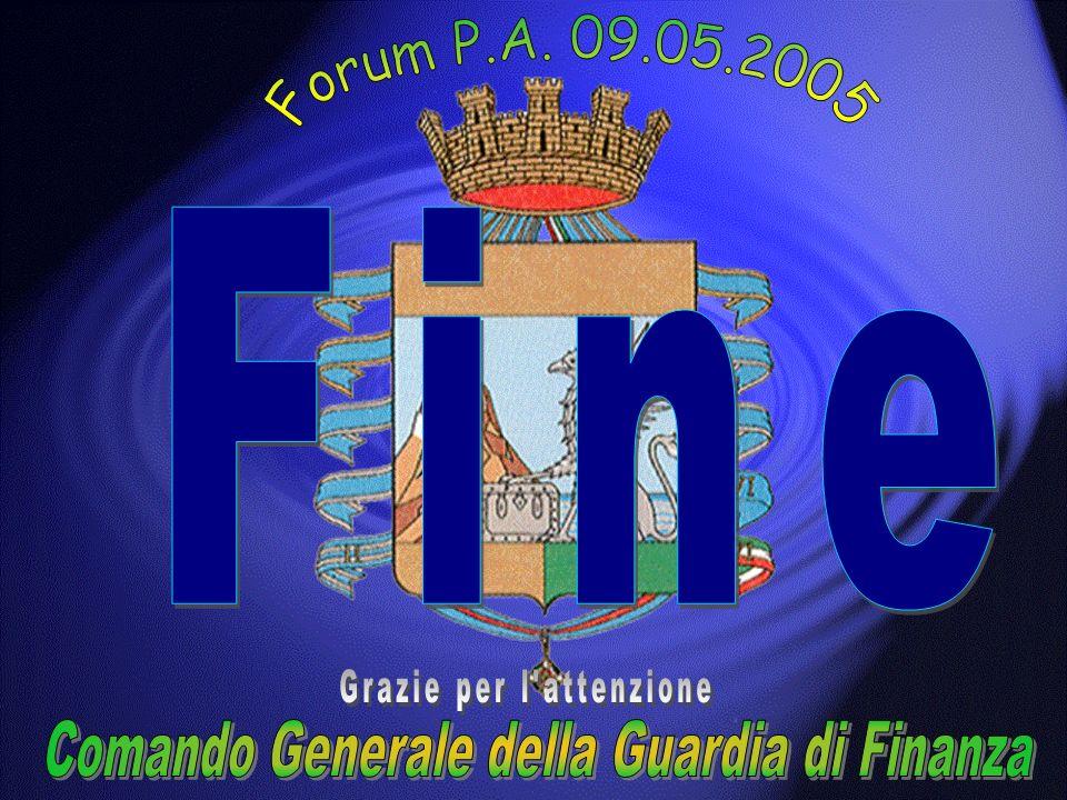 Forum P.A. 09.05.2005 Forum P.A. 09.05.2005. Fine.