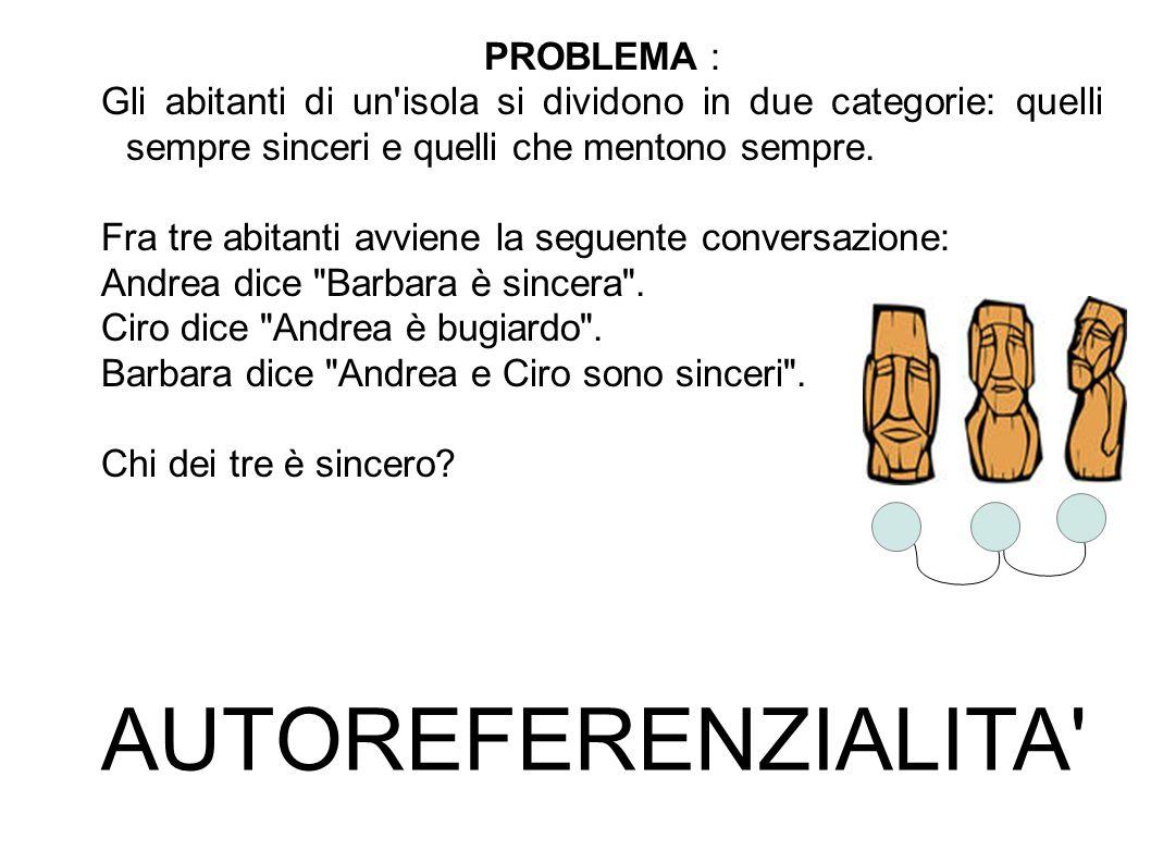 AUTOREFERENZIALITA PROBLEMA :