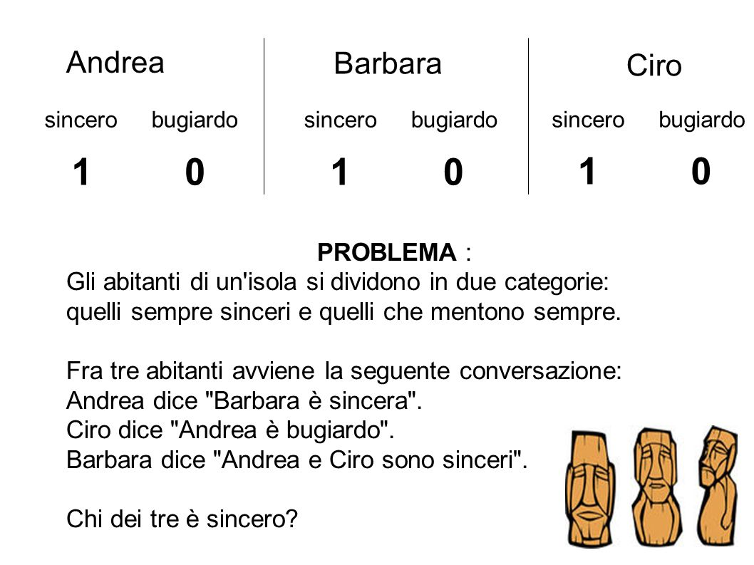 1 1 1 Andrea Barbara Ciro PROBLEMA :