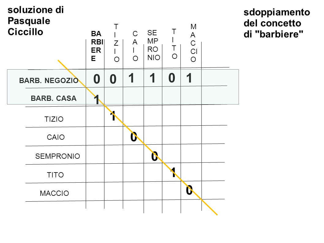 1 1 1 1 1 1 soluzione di Pasquale Ciccillo
