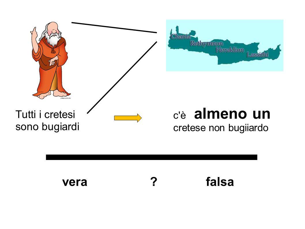 vera falsa Tutti i cretesi sono bugiardi c è almeno un