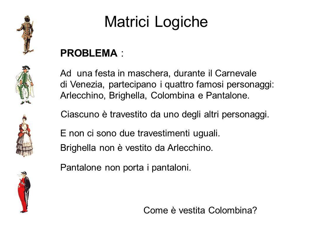 Matrici Logiche PROBLEMA :