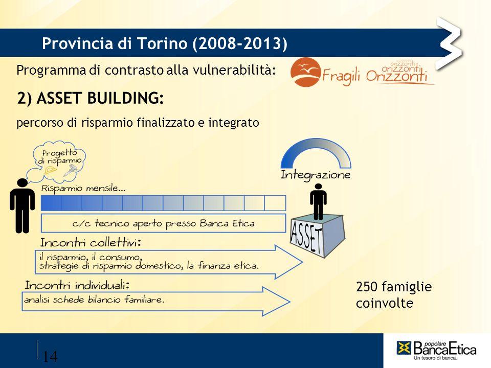 Provincia di Torino (2008-2013)