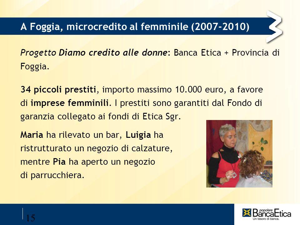 A Foggia, microcredito al femminile (2007-2010)