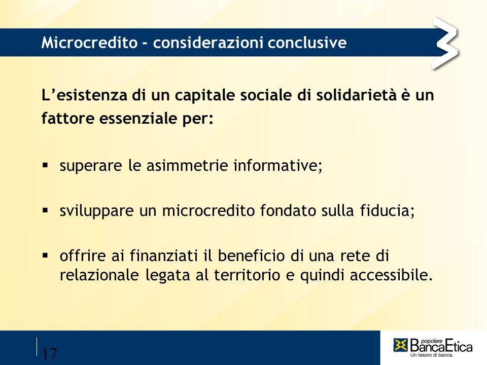 Microcredito - considerazioni conclusive