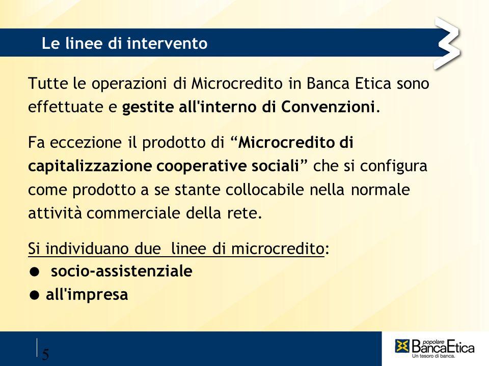 Tutte le operazioni di Microcredito in Banca Etica sono