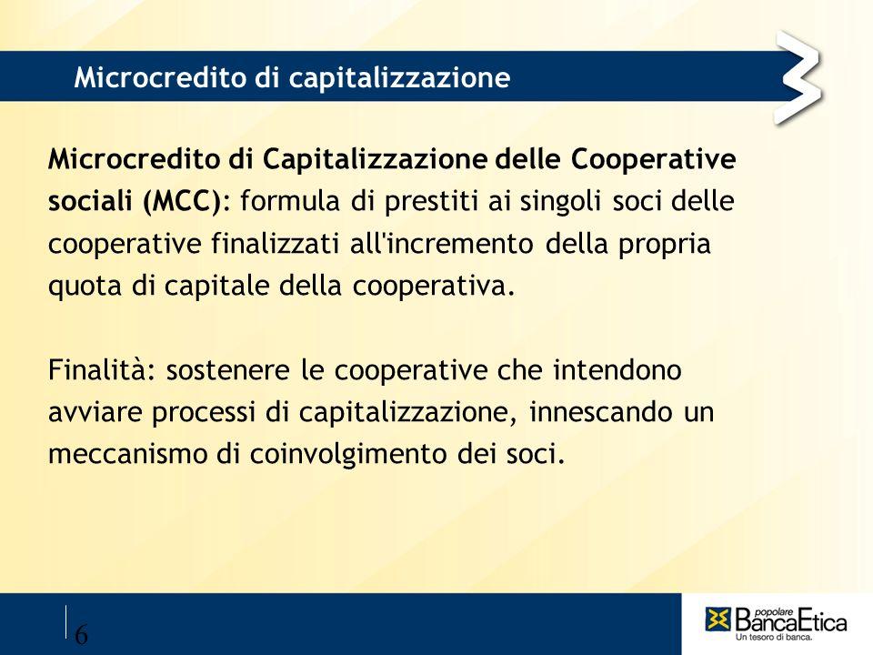Microcredito di capitalizzazione
