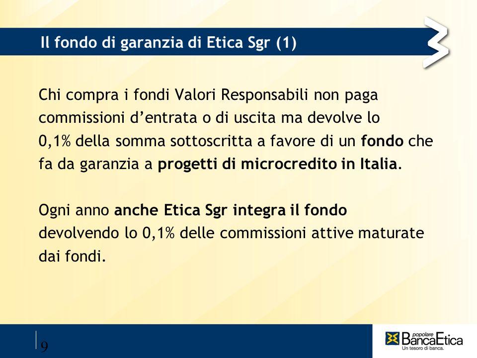 Il fondo di garanzia di Etica Sgr (1)