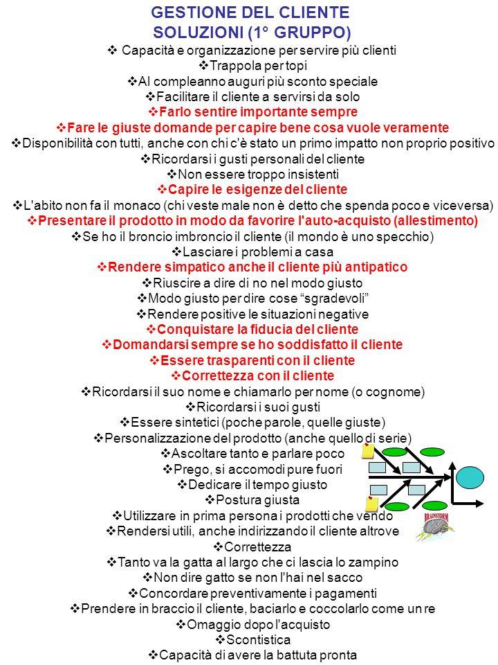 GESTIONE DEL CLIENTE SOLUZIONI (1° GRUPPO)