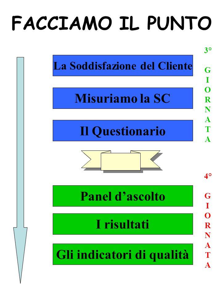 La Soddisfazione del Cliente Gli indicatori di qualità