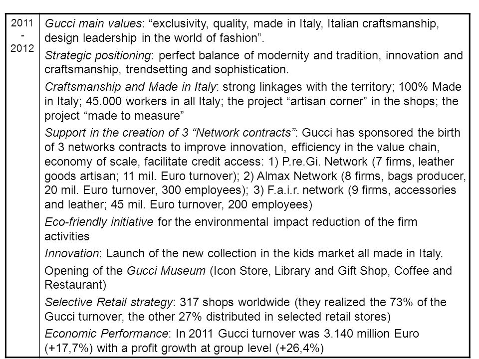 2011-2012 Gucci main values: exclusivity, quality, made in Italy, Italian craftsmanship, design leadership in the world of fashion .