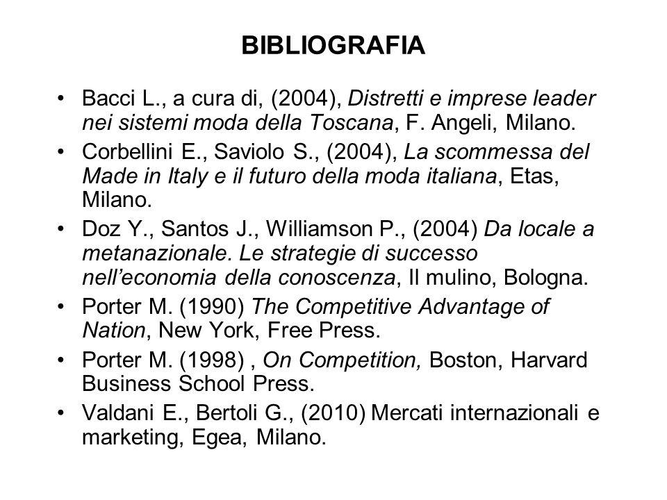 BIBLIOGRAFIA Bacci L., a cura di, (2004), Distretti e imprese leader nei sistemi moda della Toscana, F. Angeli, Milano.