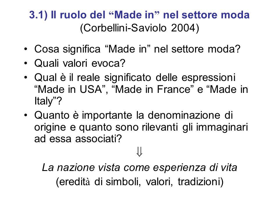 3.1) Il ruolo del Made in nel settore moda (Corbellini-Saviolo 2004)