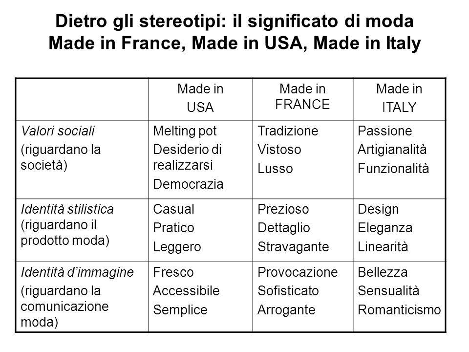 Dietro gli stereotipi: il significato di moda Made in France, Made in USA, Made in Italy