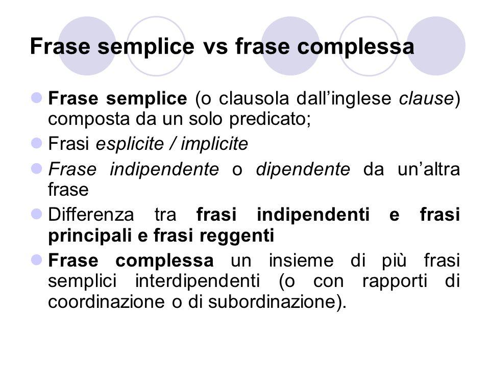 Frase semplice vs frase complessa
