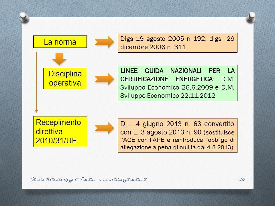 Recepimento direttiva 2010/31/UE
