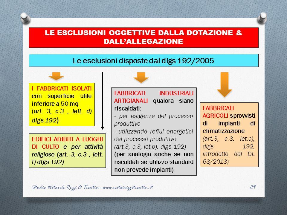 Le esclusioni disposte dal dlgs 192/2005