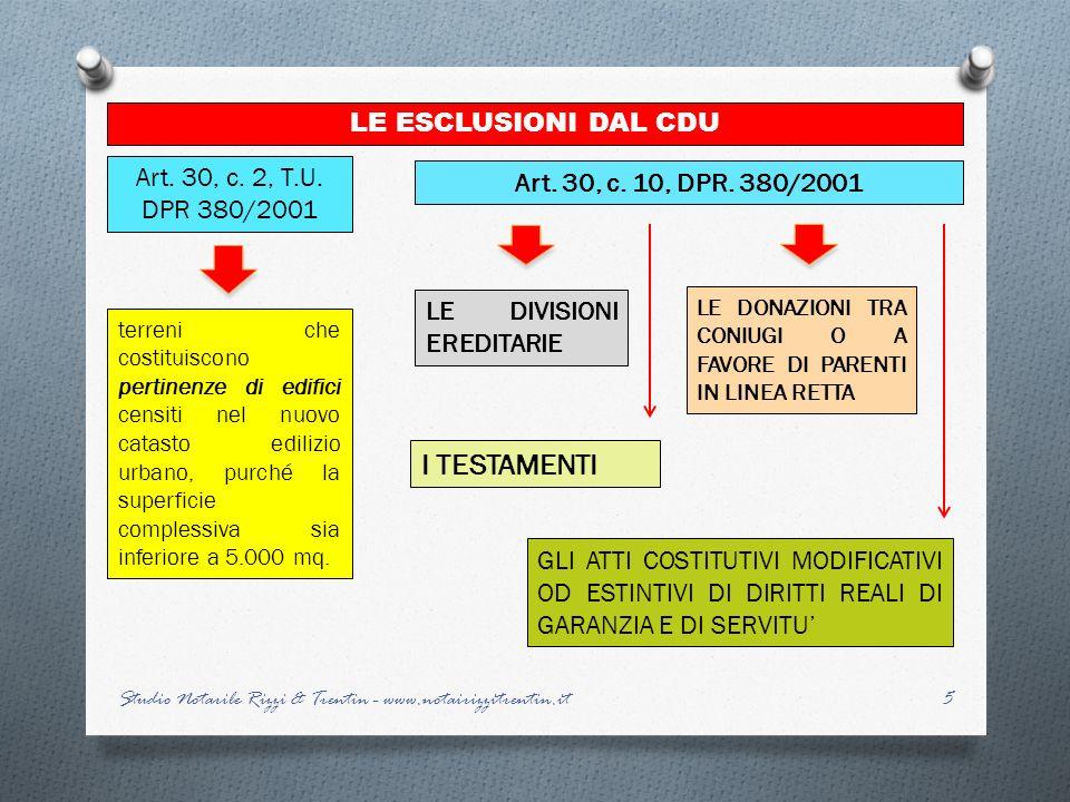 I TESTAMENTI LE ESCLUSIONI DAL CDU Art. 30, c. 2, T.U. DPR 380/2001