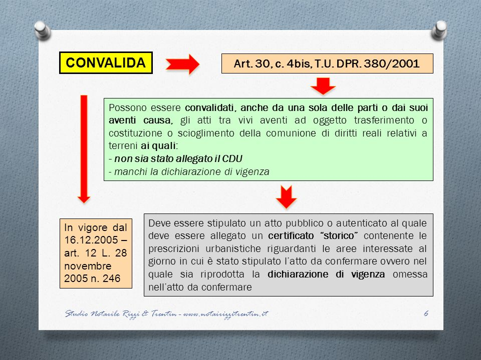CONVALIDA Art. 30, c. 4bis, T.U. DPR. 380/2001