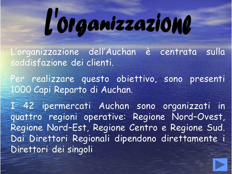 L organizzazione L'organizzazione dell'Auchan è centrata sulla soddisfazione dei clienti.