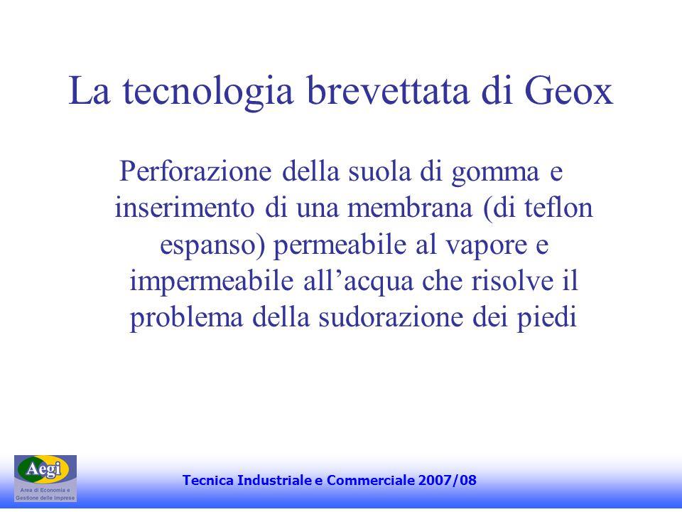 La tecnologia brevettata di Geox