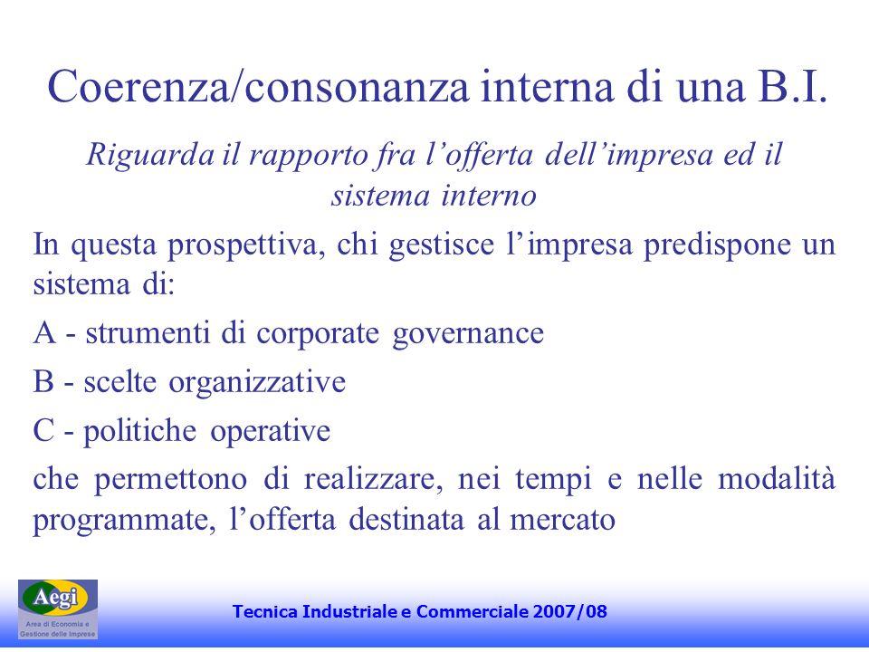 Coerenza/consonanza interna di una B.I.