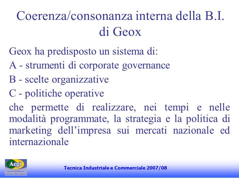 Coerenza/consonanza interna della B.I. di Geox