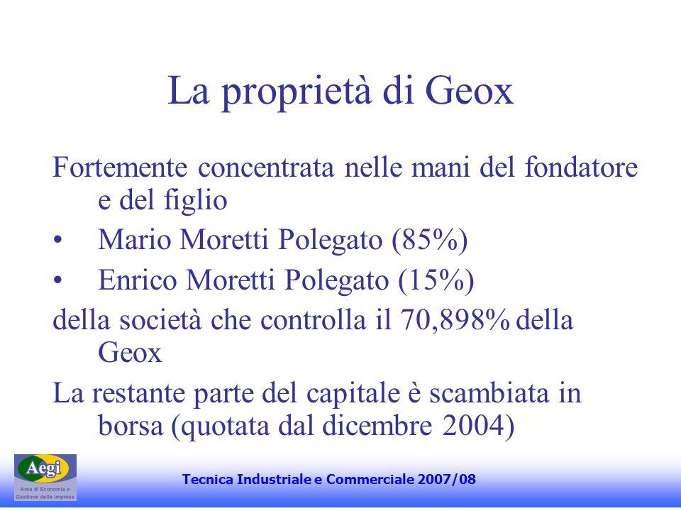 Tecnica Industriale e Commerciale 2007/08