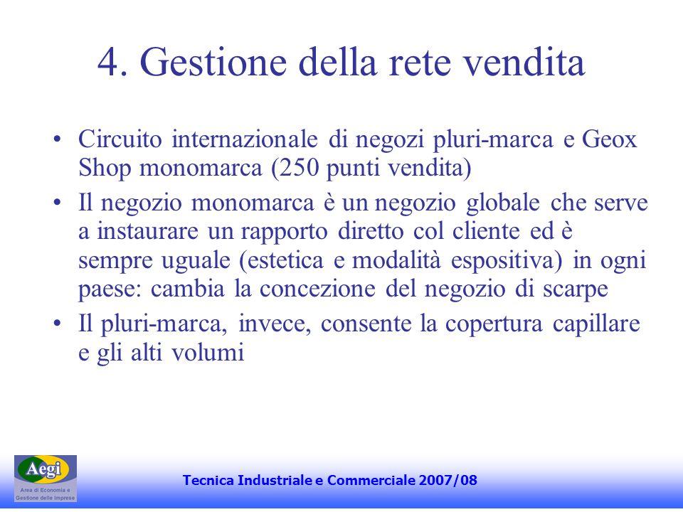 4. Gestione della rete vendita