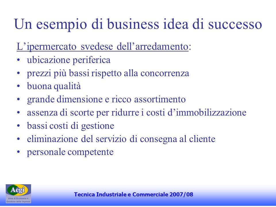 Un esempio di business idea di successo