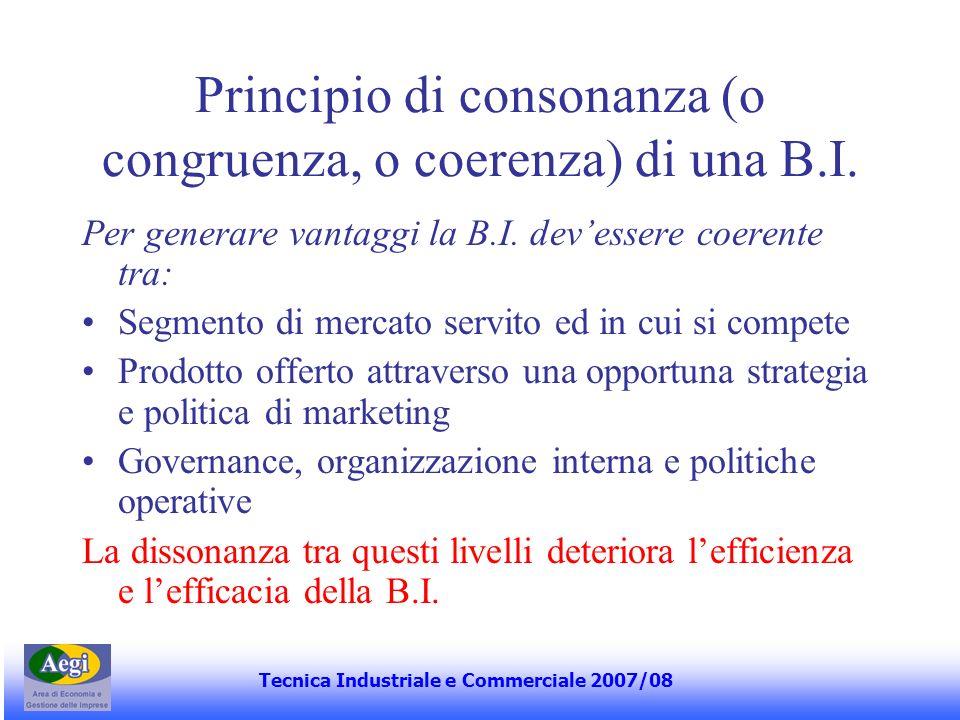 Principio di consonanza (o congruenza, o coerenza) di una B.I.