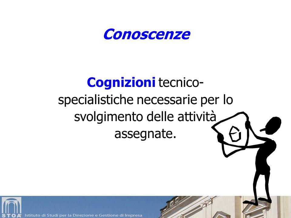 Conoscenze Cognizioni tecnico-specialistiche necessarie per lo svolgimento delle attività assegnate.