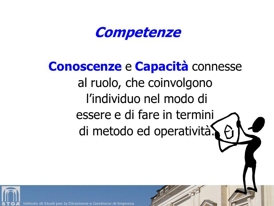 Competenze Conoscenze e Capacità connesse al ruolo, che coinvolgono