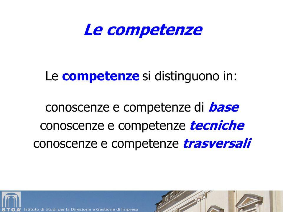 Le competenze Le competenze si distinguono in:
