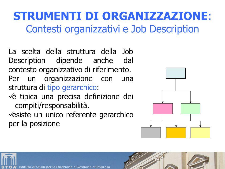 STRUMENTI DI ORGANIZZAZIONE: Contesti organizzativi e Job Description