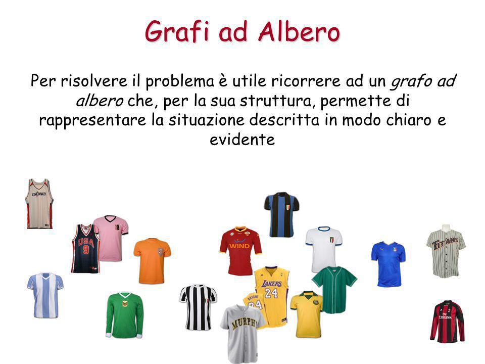 Grafi ad Albero