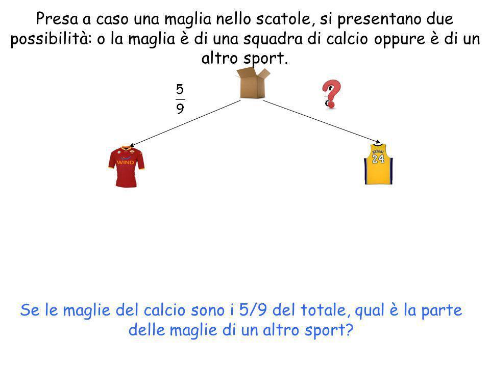 Presa a caso una maglia nello scatole, si presentano due possibilità: o la maglia è di una squadra di calcio oppure è di un altro sport.