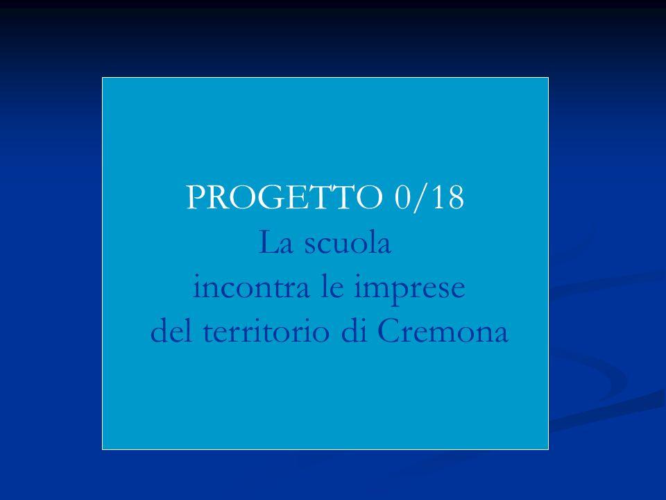 del territorio di Cremona