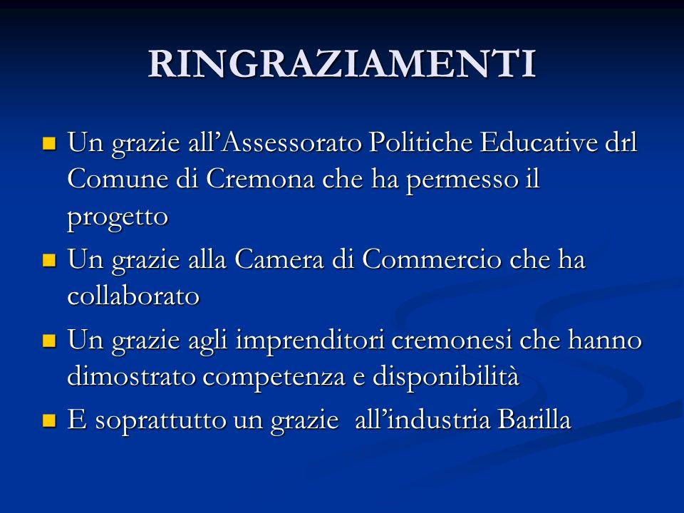 RINGRAZIAMENTI Un grazie all'Assessorato Politiche Educative drl Comune di Cremona che ha permesso il progetto.