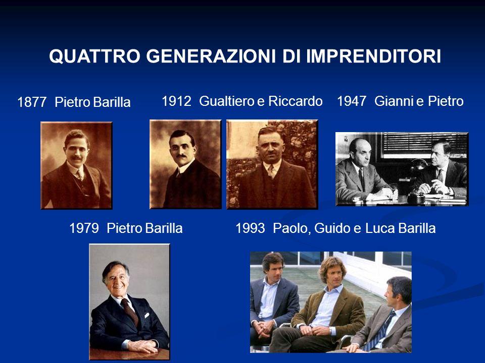 1993 Paolo, Guido e Luca Barilla
