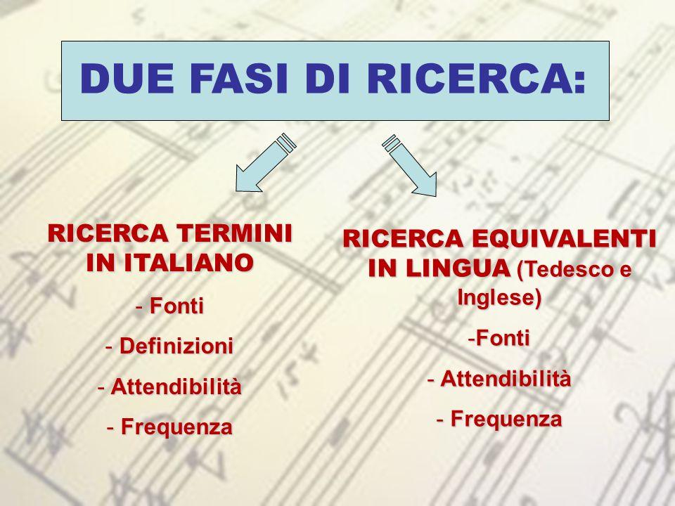 DUE FASI DI RICERCA: RICERCA TERMINI IN ITALIANO