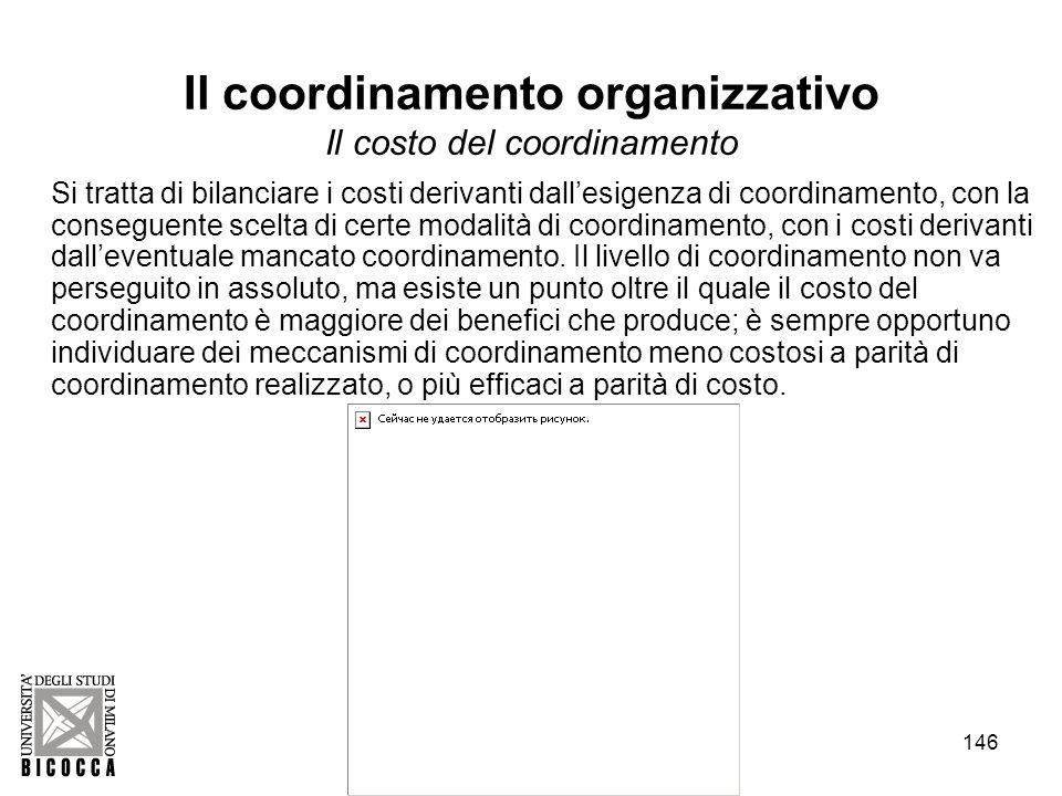 Il coordinamento organizzativo Il costo del coordinamento