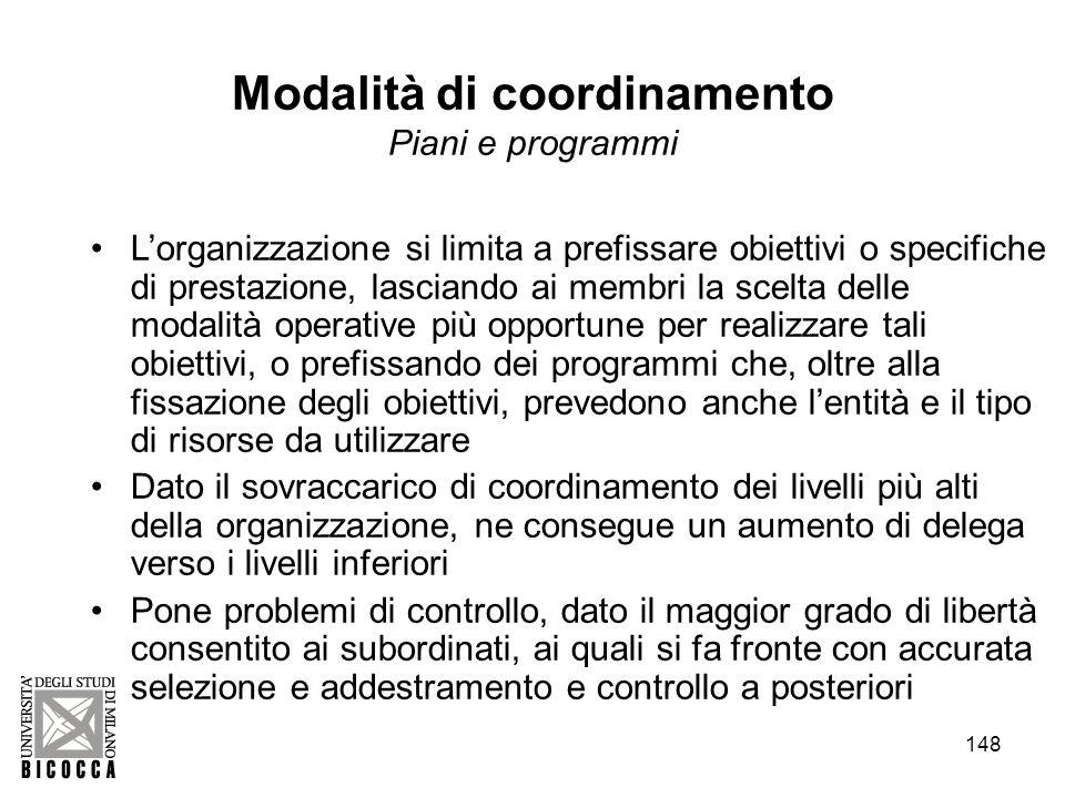 Modalità di coordinamento Piani e programmi
